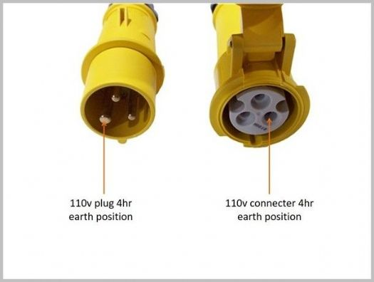Industrial Extension Leads Plug & connector types explained on